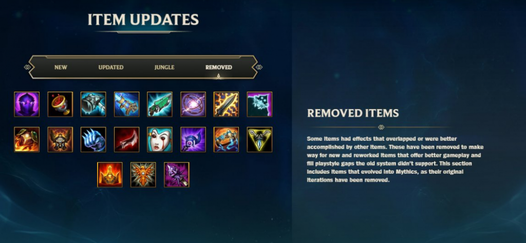 """""""League of Legends"""" Lost Items, Explained: Why Riot Removed Them"""