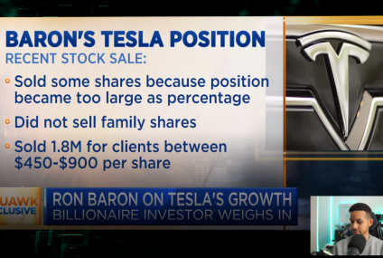 Tesla stock price is down by 18% year-to-date. What could have brought the price below $600?