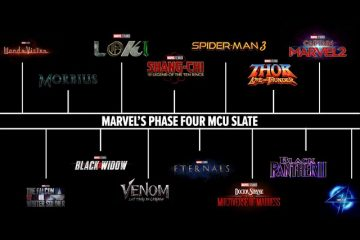 Upcoming Marvel Movies This 2021 – What To Expect?