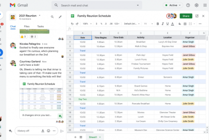 Google's premium Workspace now available for all!